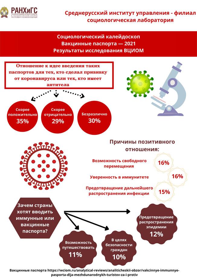 Среднерусский институт управления